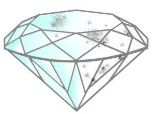 Diamond Buying Guide.Included (I1, I2 and I3) diamond