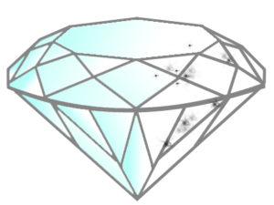 Diamond Buying Guide.Slightly Included (SI1 and SI2) diamond