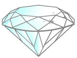 Diamond Buying Guide.Very Slightly Included (VS1 and VS2) diamond