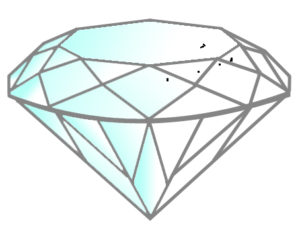 Diamond Buying Guide.Very Slightly Included (VVS and VVS2) diamond