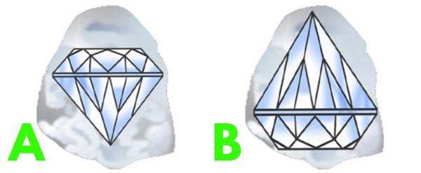 Diamond nice proportions