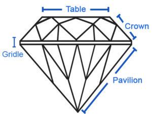 round cut diamond 57 faces